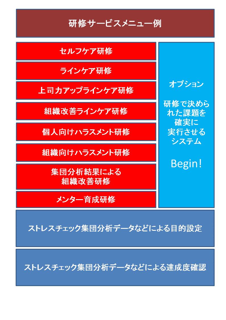 研修URL2